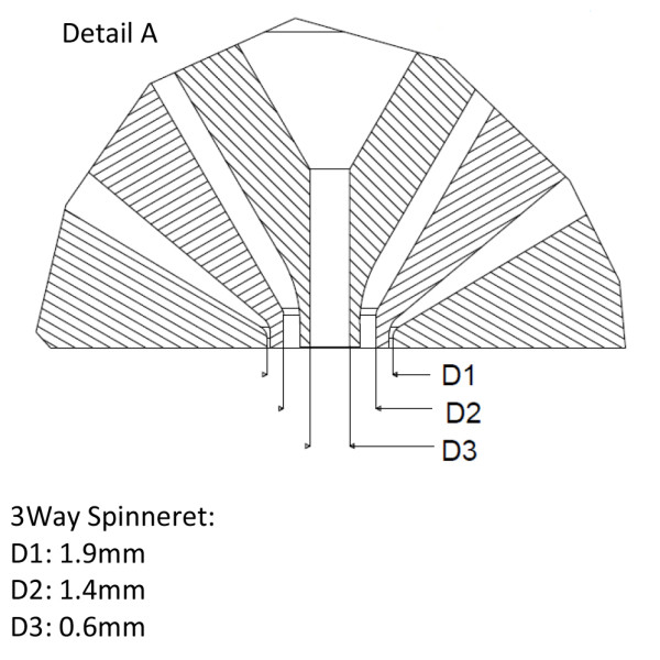 3W-Spinneret Technical Specification